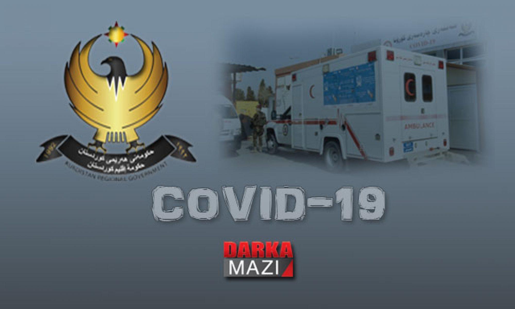 Erbil Ovası Sağlık Müdürlüğü yaptığı açıklamada, yapılan 400 coronavirüs testi sonuçlarını açıkladı. Erbil Ovası Sağlık Müdürlüğü bugün sosyal medya hesabı Facebook'tan yayınladığı açıklamada, Erbil Ovası Sağlık Müdürü Dr. Ehmed Palani öncülüğünde Kesnezan'a bağlı Telar City ve Quştepe Mülteci Kampında 400 coronavirüs testi yapıldığını belirtti. Telar City ve Quştepe Mülteci Kampında önceki gün 5 coronavirüs vakası çıkmıştı. Erbil Ovası Sağlık Müdürlüğü açıklamasının devamında, alınan 400 coronavirüs test sonuçlarının ellerine ulaştığını ve hepsinin negatif çıktığını, fakat her şeye rağmen Telar City ve Quştepe Mülteci kampındaki vatandaşların sağlık kurallarına en azami şekilde uymaları gerektiğini dile getirdi.
