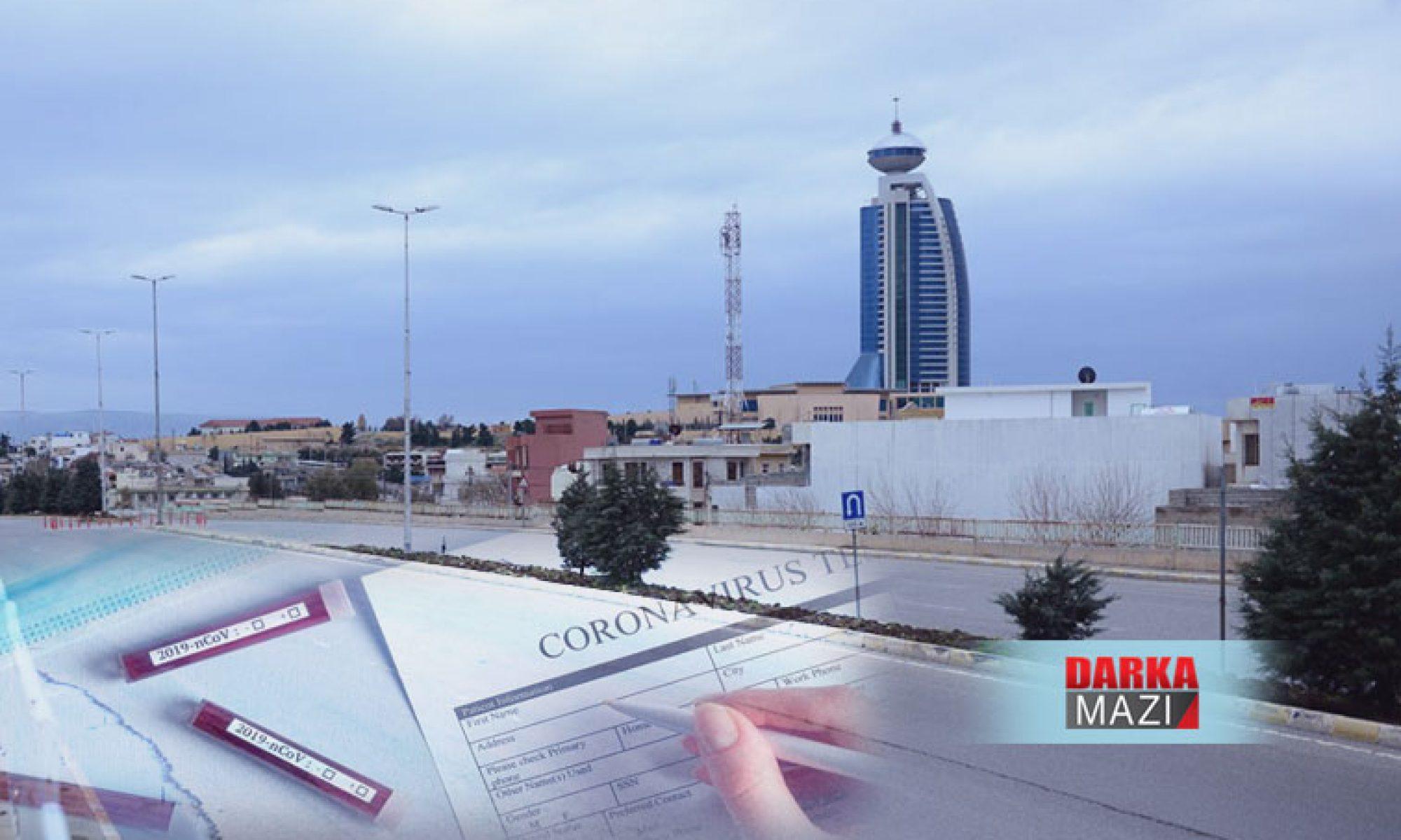 Kürdistan Bölgesi Sağlık Bakanlığı yaptığı açıklama ile Süleymaniye'de 77 kişinin virüse yakalandığını bildirdi. Sağlık Bakanlığı yapılan testler sonucunda Süleymaniye'de 77 kişinin virüs testinin pozitif çıktığını bildirdi. Diğer yandan vakalardan 40'nın erkek, 25'nin kadın, 3'nün genç kız, 3'nün genç erkek ve 6'sının da çocuk oldukları belirtildi. Kürdistan Bölgesi Sağlık Bakanlığı'nın verdiği bilgilere göre şu ana kadar bin 15 kişinin virüse yakalandığı, bunlardan 444'nün iyileştiği ve 16'sının da yaşamını yitirdiği ifade edildi.