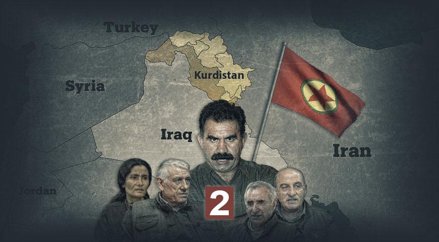 PKK'nin Güney Kürdistan'ı kuşatma projesi Sterk TV; Ronahi TV, NLP, HPG Murat Karayılan Cemil Bayık, KCK, Hokkabaz Restouran KNK, HDP Hewler, Maxmur, Kuzeyli,
